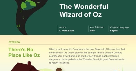 english is funtastic the wonderful wizard of oz infographic