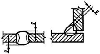 Выпуклость шва, определяемая расстоянием между плоскостью, проходящей через видимые линии границы сварного шва с основным металлом и поверхностью сварного шва, измеренным в месте наибольшей выпуклости