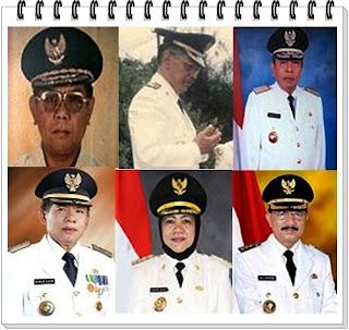 Ternyata, Kabupaten Padang Pariaman Sudah Dipimpin 22 Orang Bupati