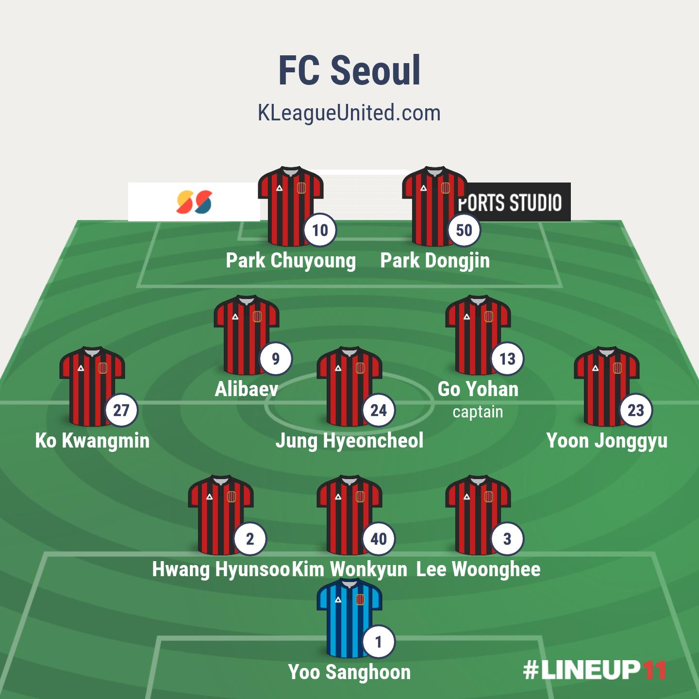Recap: FC Seoul 2-0 Pohang Steelers Match Report K League 1 lineup starting 11