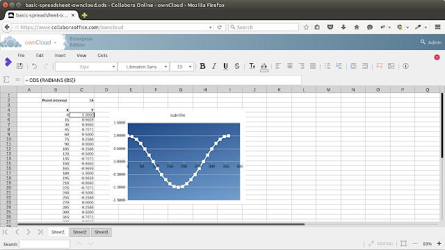 Lançado oficialmente o LibreOffice online para empresas!
