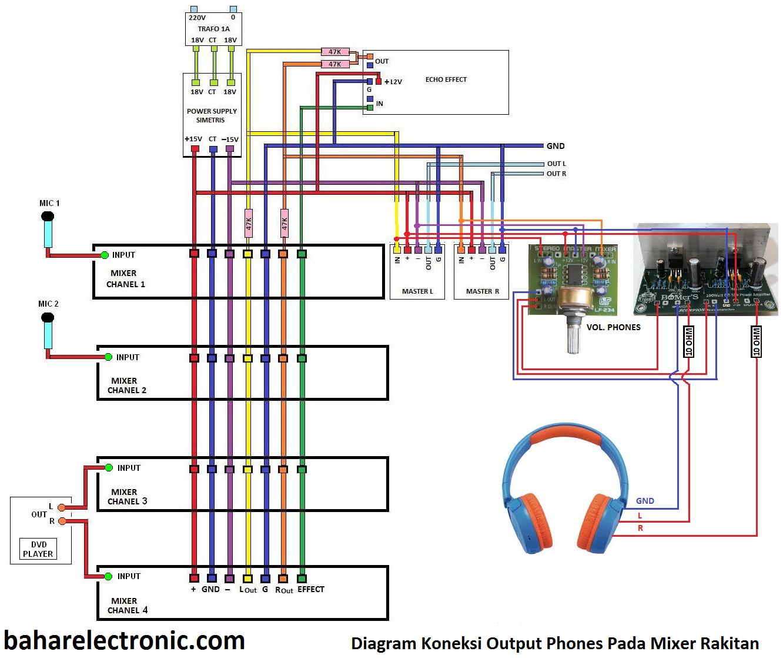Image Result For Mixer Rakitan Sendiri