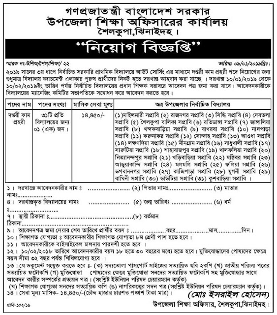Assistant Thana Education Officer ATEO published New job 2019
