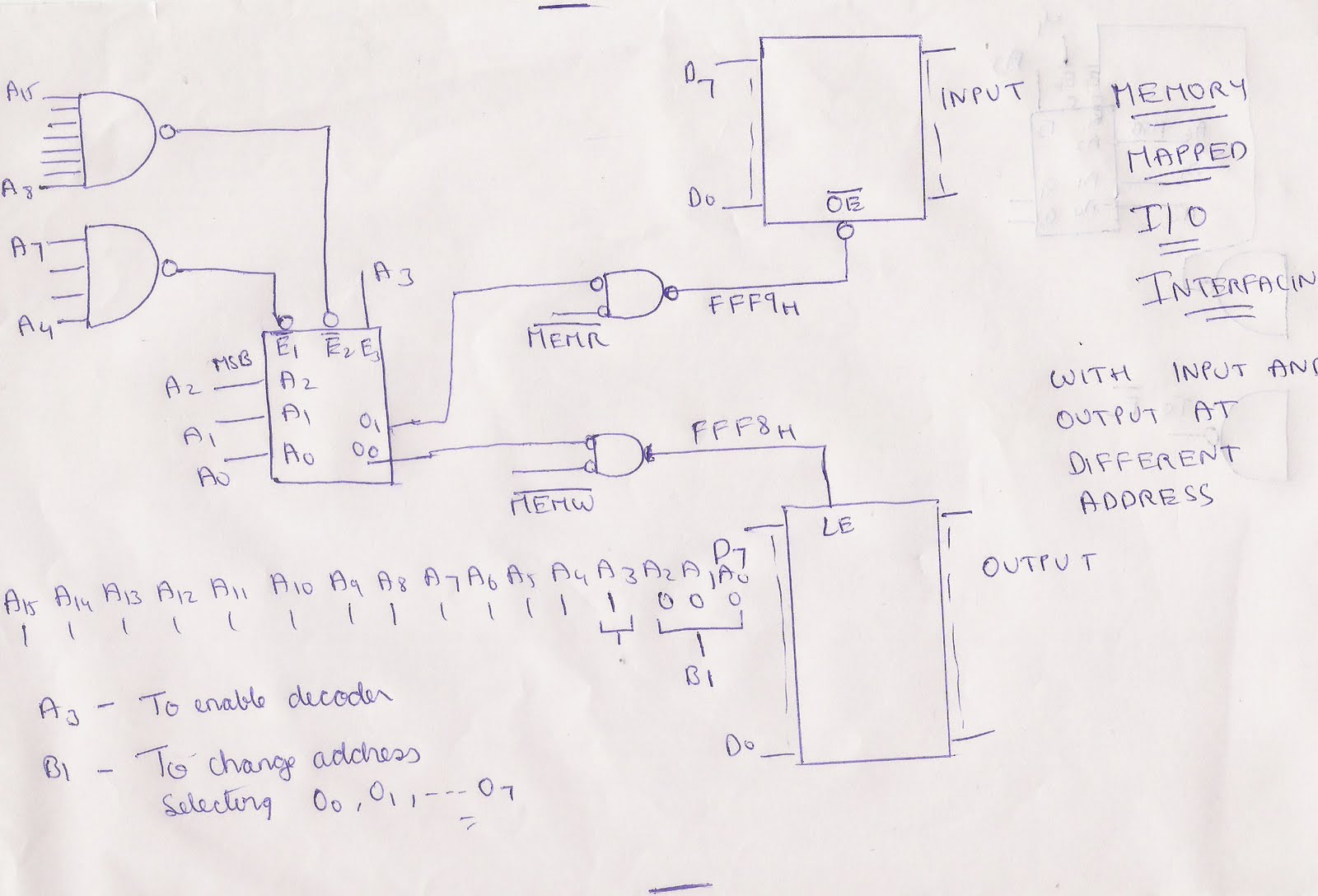 Microprocessor And Microcontroller Memory Mapped Input Output