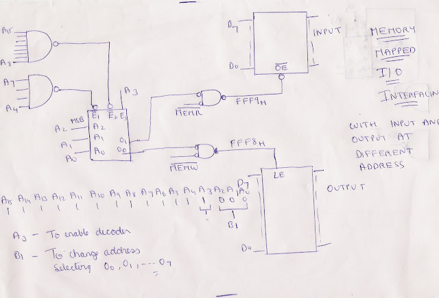 MICROPROCESSOR AND MICROCONTROLLER: Memory Mapped Input/output