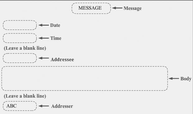 format for writing message with example study rankers