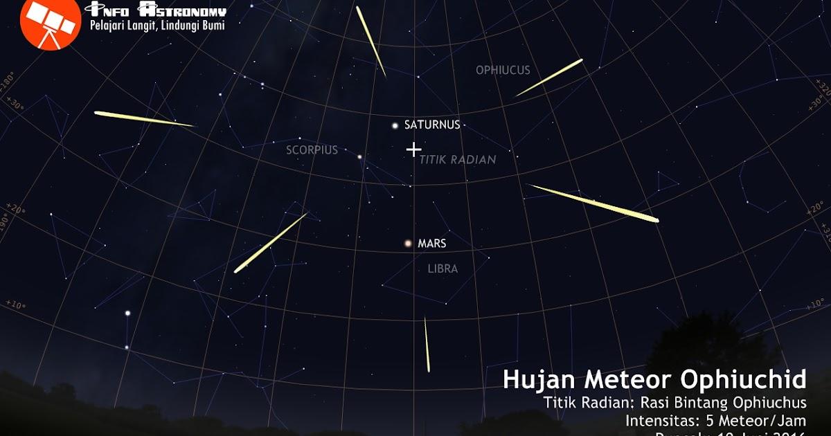 Sahur Sambil Mengamati Hujan Meteor Ophiuchid - Info Astronomy