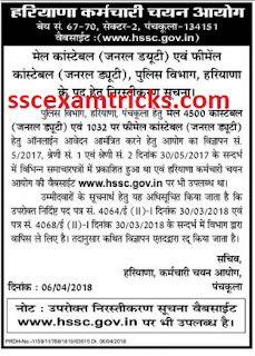Haryana Police Recruitment Cancelled