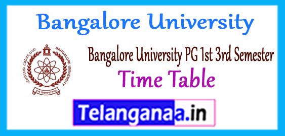 Bangalore University MA M.Sc M.Com (PG) 1st 3rd Semester Time Table 2017