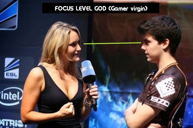 Focus level GOD