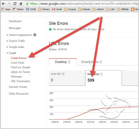 google-web-master-tools-crawl-errors