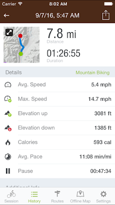 Download Runtastic Mountain Bike PRO IPA For iOS Free For iPhone And iPad With A Direct Link.