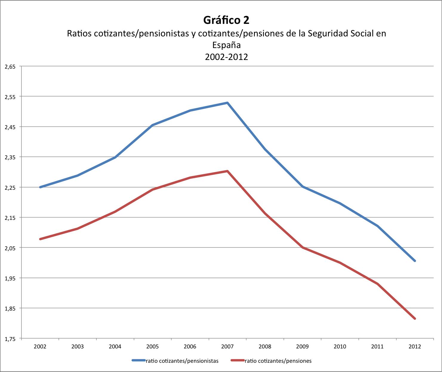 download Algébre appliquée: Introduction aux bases de Gröbner et à leurs applications [Lecture