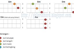 Kunci ukulele kentrung senar 3 nada minor