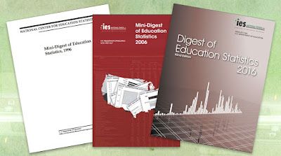 Covers of three editions of Digest of Education Statistics