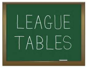 Chatham hive league tables for medway schools and for League table 85 86