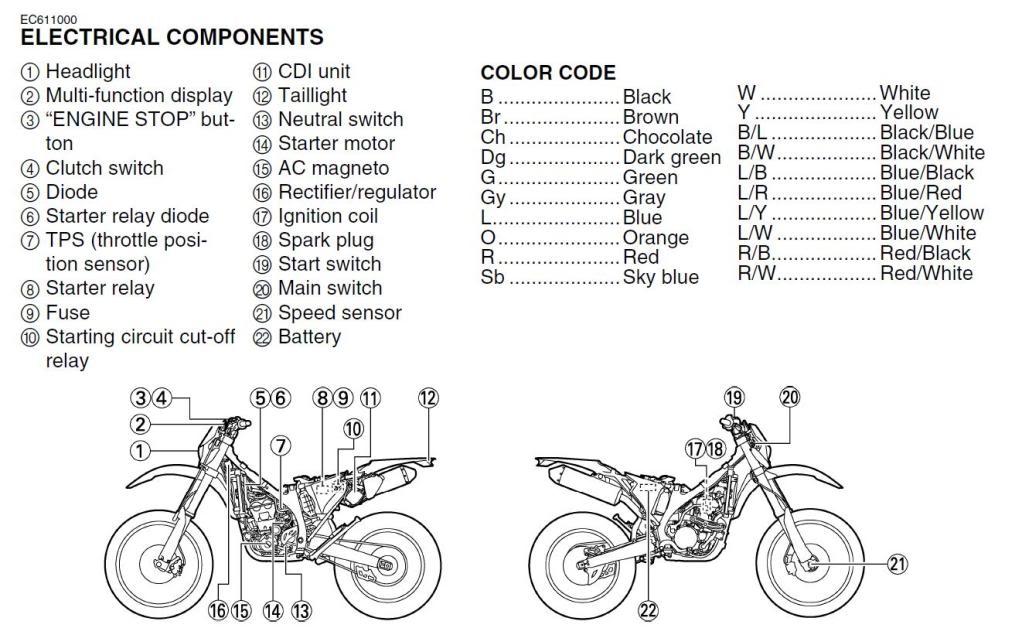 2005 Wr450f Wiring Diagram - Wiring Online Diagram
