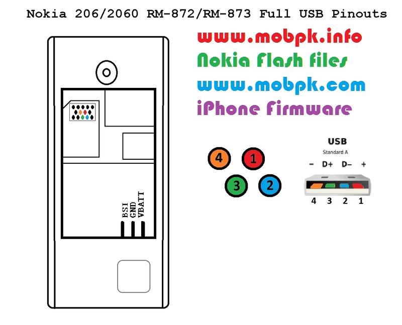 nokia 111 diagram usb pinout  circuit wiring and diagram hub •