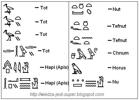 bogowie egipt hieroglify
