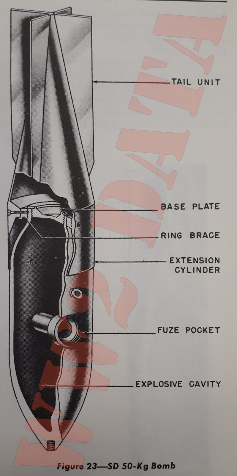 WW2 Equipment Data: German Explosive Ordnance - SD Bombs
