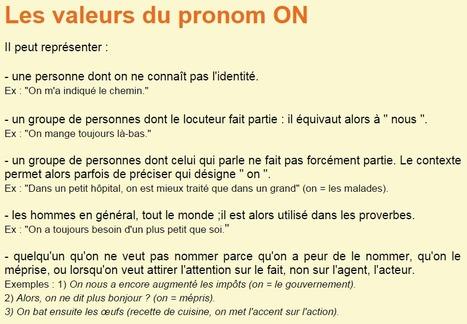 Zaimki osobowe - zaimek on 3 - Francuski przy kawie