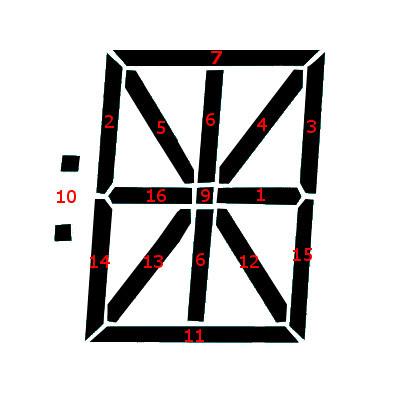 VFD Segment Numbering