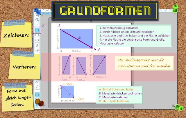 Schaubild mit Anleitung zum Zeichnen einer Grundform
