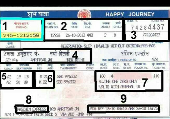 Train Me Safar Karte Hai to Samje Railway Ticket Ki Bhasha