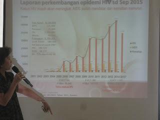 Ibu Foni dari KPA sedang menjelaskan fakta-fakta seputar HIV AIDS