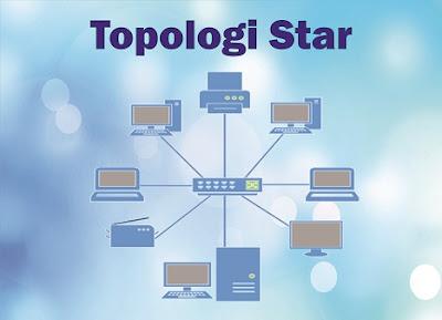 Pengertian Serta Kelebihan dan Kekurangan Topologi Star