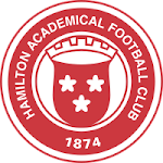 Official acciesfc twitter