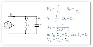 Parallel LC circuit