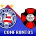 Histórico de Confrontos | Bahia x Moto Club