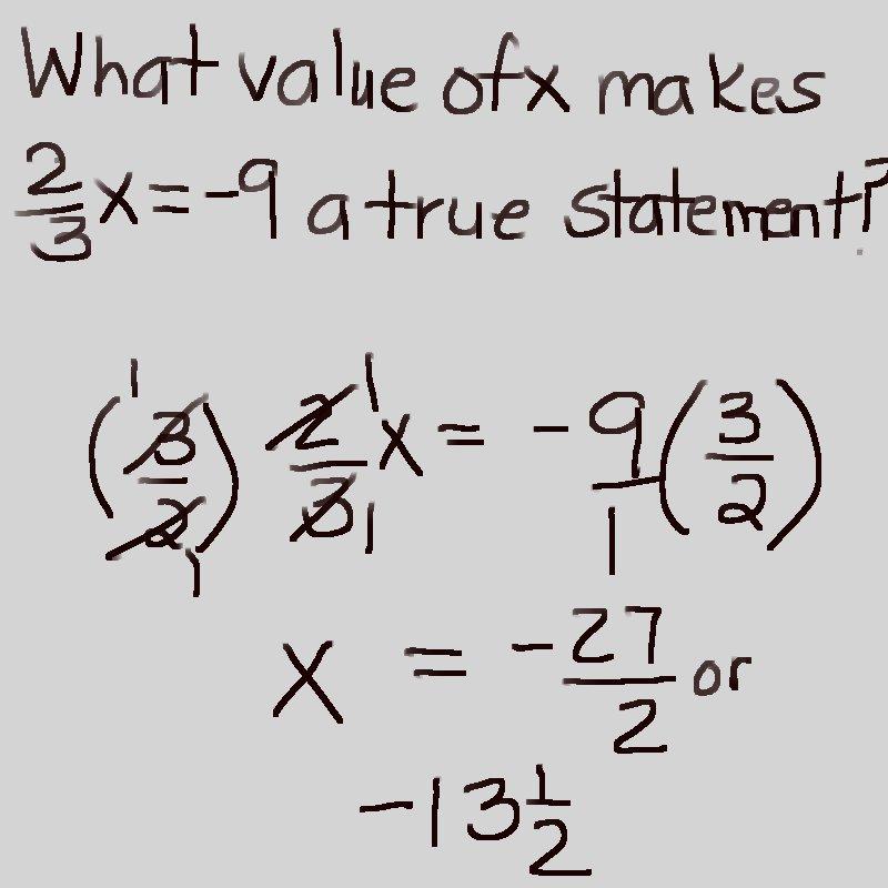 JJ's Guide 2 Math: Multiplicative Inverse or Reciprocals
