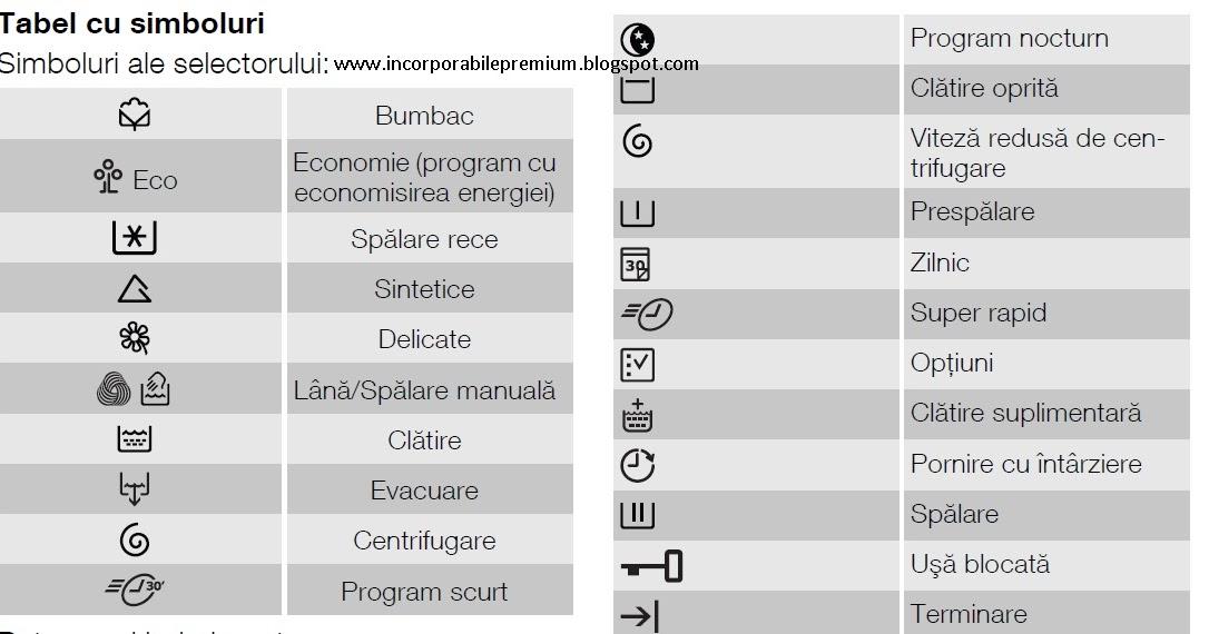 Simboluri Programe Masina De Spalat Electrolux