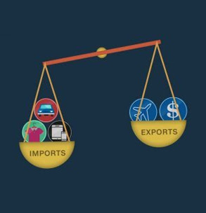 Prominent Products with Import Export