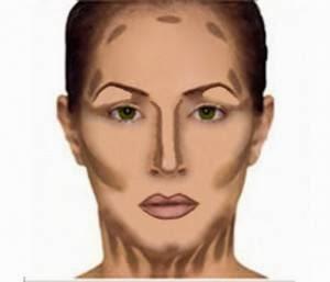 Como afinar o rosto com maquiagem 02 maquiagem para afinar o rosto
