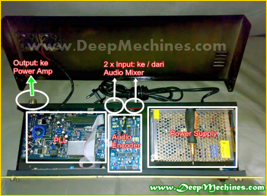Perangkat Mesin PLL + Encoder untuk Pemancar / FM Exciter
