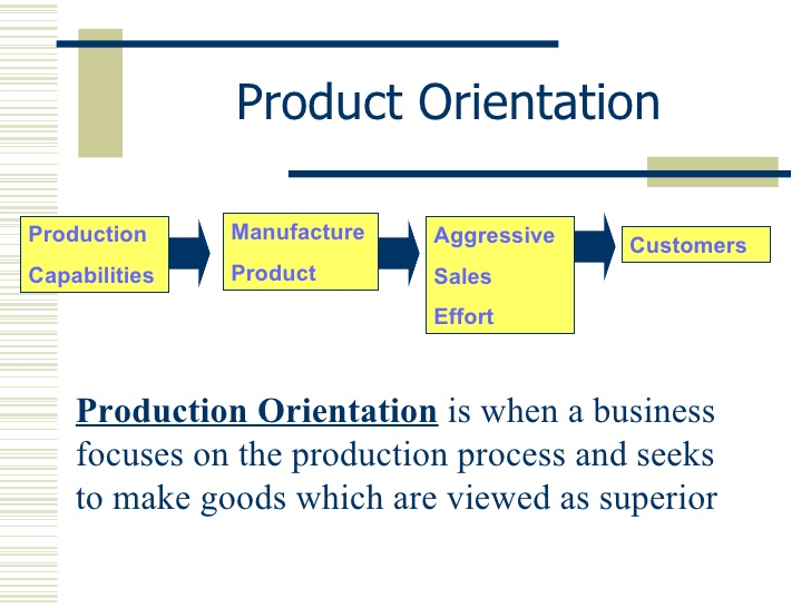 The Disadvantages of Product Orientation to a Business