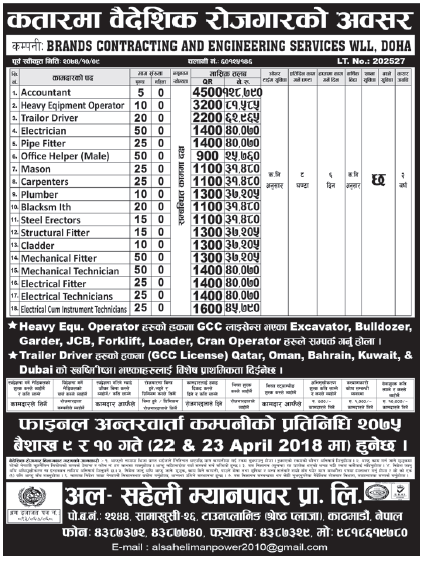 Jobs in Qatar for Nepali, Salary Rs 1,28,790
