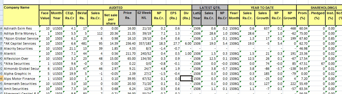 The Winning Theory In Stock Market Indian Stock Market Data