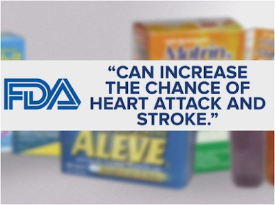 FDA Says That Taking Advil, Motrin and Aleve is Dangerous -- Increases Risk Warning