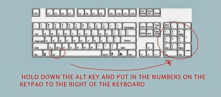 Creative Pixar Useful Info HOW TO MAKE SYMBOLS WITH KEYBOARD