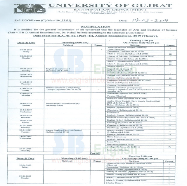 ba bsc date sheet part,1,2 uog university of gujrat 2019 annual to be held in April