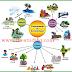 पर्यावरण के घटक तथा पर्यावरणीय कारक (components of environment and environmental factors)