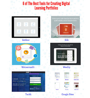http://www.educatorstechnology.com/2016/11/6-of-best-tools-for-creating-digital.html