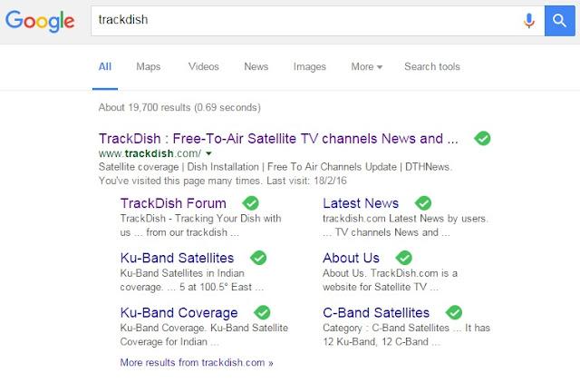 Google वेबमास्टर, Google खोज परिणामों में साइटमैप सबमिट करने के बाद