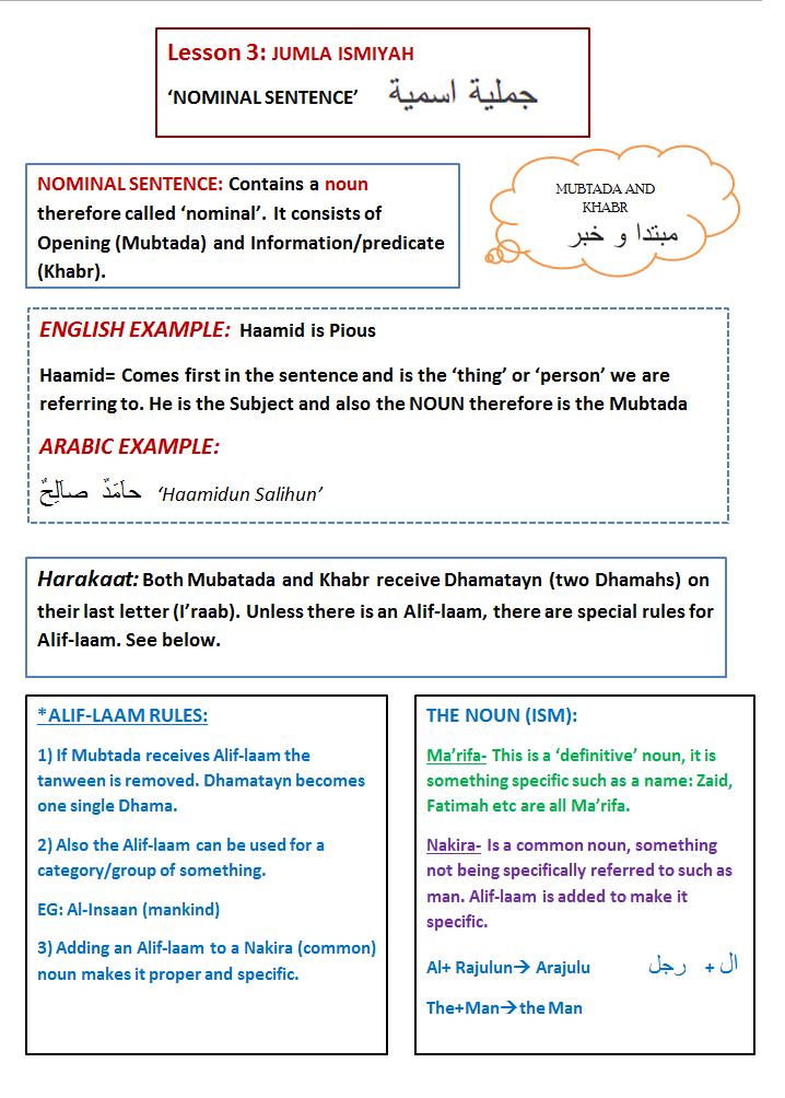 Nawh Lesson: 'Noun Sentence' Jumla Ismiyyah ~ `Ilmy Notes