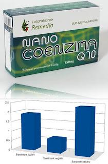 pareri nano coenzima q10 pretul sanatatii optime