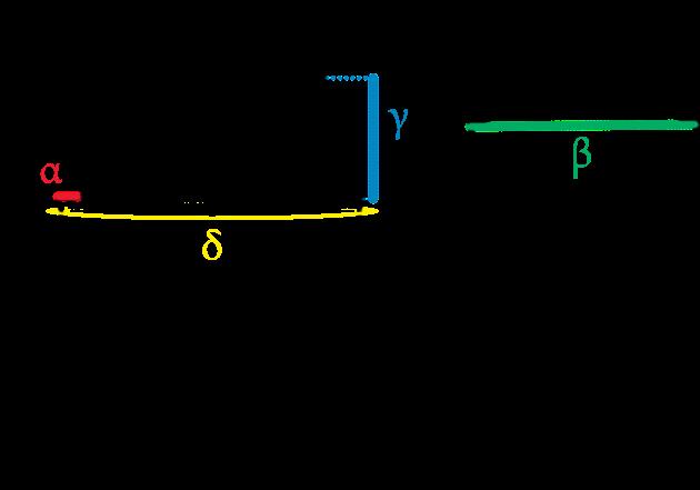 Σε αυτό το άρθρο προσπαθήσαμε να φτιάξουμε μία εφαρμογή που να υπολογίζει  το μανίκι όταν πλέκουμε πουλόβερ σε κομμάτια. 54267bf8aec